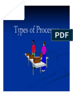 6 Process Selection