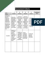 assessment criteria 1