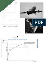 Prop Mecanicas Deformaçao