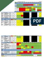 wib scorecard - py2013 june