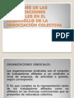 FUNCIONES DE LAS ORGANIZACIONES SINDICALES EN EL DESARROLLO.pptx