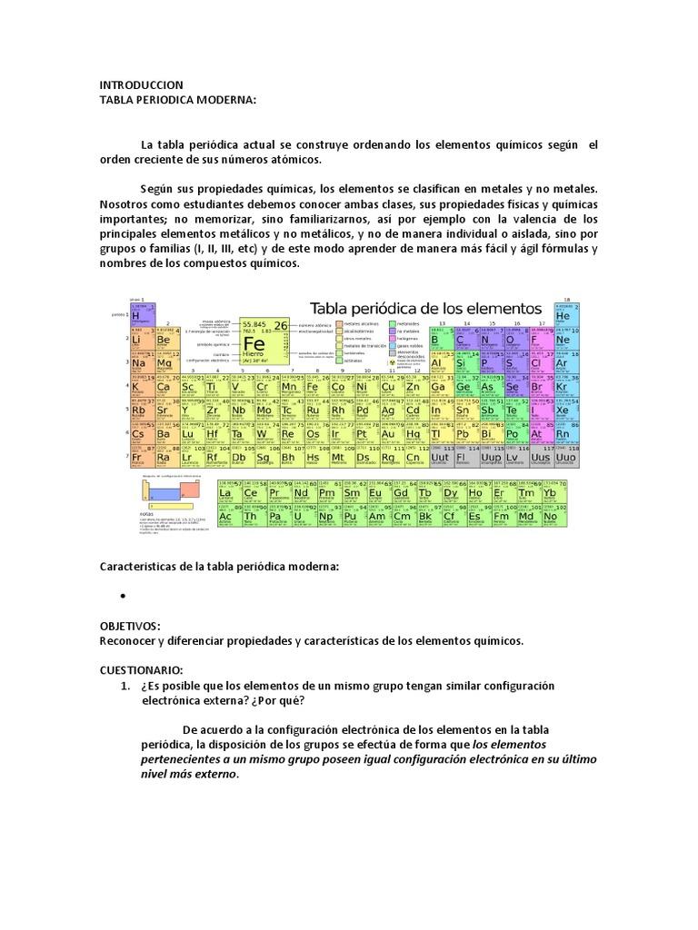 Tabla periodica de los elementos quimicos urtaz Images