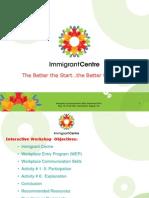Margaret Ko Workplace Communication Skills May 2014 MKo Participants Version