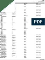 Logix Designer Report(s)