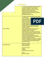 Cuadro doble entrada Observacion.docx