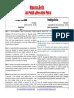 50   Dicas 2014 Cp e CPP.pdf