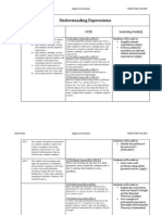 algebra ii standards final chart