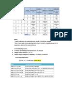 Optimizacion de Redes de Actiividades(Unidad 3)