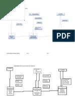 Diagrama de Flujo de Datos Lógico