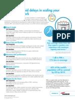 PIM Solutions for DAS Tip Sheet CO-108426
