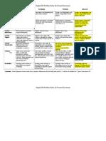 portfolio revised doc peer review sheet-2