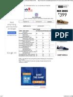 JNTU II B.tech(R10) I Semester Regular Examinations Results March 203