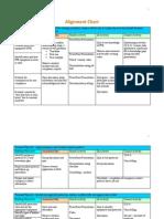 766 assessment chart alignment activities-1