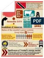 Trinidad and Tobago Energy Profile