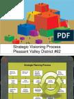 Topic  7 Strategic_Planning_Process-.ppt
