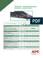 APC PDU Quick Reference