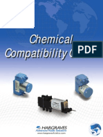 Chemical Combatibility Chart