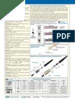 LC100 Fiber Optic Tutorial