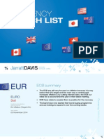 Currency Watch List 1