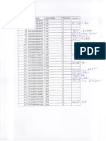 Xperia DT Handset Distribution.pdf