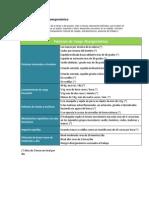Factores de Riesgo Disergonómico AJP