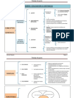 Conceptos básicos y componentes del sistema de Educación a Distancia