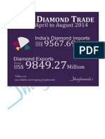 India's Diamond Reserves with Diamond Trade update for 2014