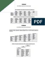 Verbos de investigación 04may12.pdf