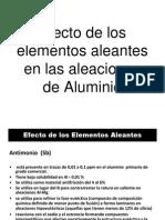 Efecto de los Elementos Aleantes en las Aleaciones de Al.ppt