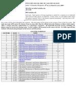 UT Dallas Syllabus for biol1318.001 05f taught by Lee Bulla (bulla)
