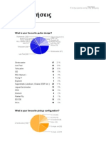 electric guitar design survey -  google