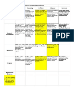 ifixit progress report rubric xlsx - sheet1