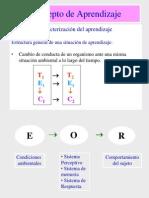 Apr 01E Concepto de Aprendizaje