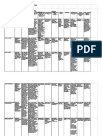shaya ancient river civilizations unit plan sequence chart copy 3 xlsx - sheet1