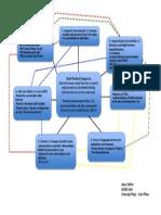 conceptmap careplan