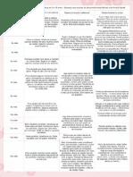 Tabela de Desenvolvimento Infantil