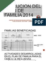 Ejecucion de Plan de Familia