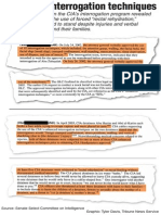 Excerpts from the Senate Select Committee on Intelligence CIA torture report
