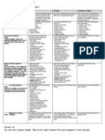 2014 educ 529  683 graded practicum rubric anne desotelle