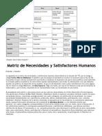 Matriz de Necesidades y s. h