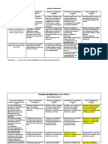 smart goal project rubric revised