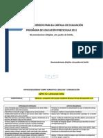 APOYOS REQUERIDOS CAMPO FORMATIVO.docx