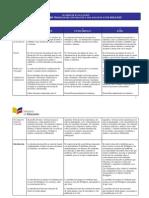 Matriz de evaluación - Perfil del estudiante y del docente del siglo XXI.pdf