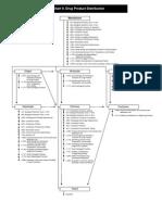 chart9-2SUSP37