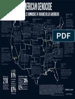 americangenocide.pdf