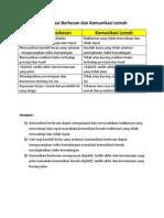 Bab 4 - Komunikasi Berkesan Dan Komunikasi Lemah
