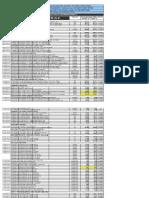LISTAPCL120409_sap 2 Columnas