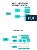 Plant_Water_System.ppt
