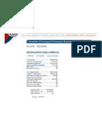 2009 FEC RNC Summary Thru 1109
