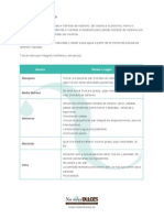nosolodulces-dieta-perfecta-hidratos-proteinas.pdf